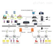 礦用無線通信系統_調度通訊系統