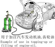 气动齿轮油加注机 型号:SS31-33026库号:M228490