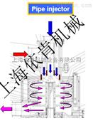 微球双入口乳化机,微球超高速乳化设备