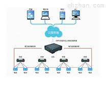 HDGC3923 蓄電池雲監控管理系統