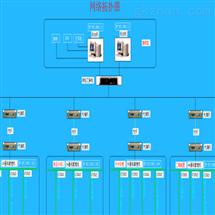 Acrel-2000变电站自动化系统