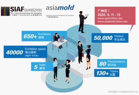 SIAF广州国际工业自动化技术及装备展览会及广州国际模具展成功开幕