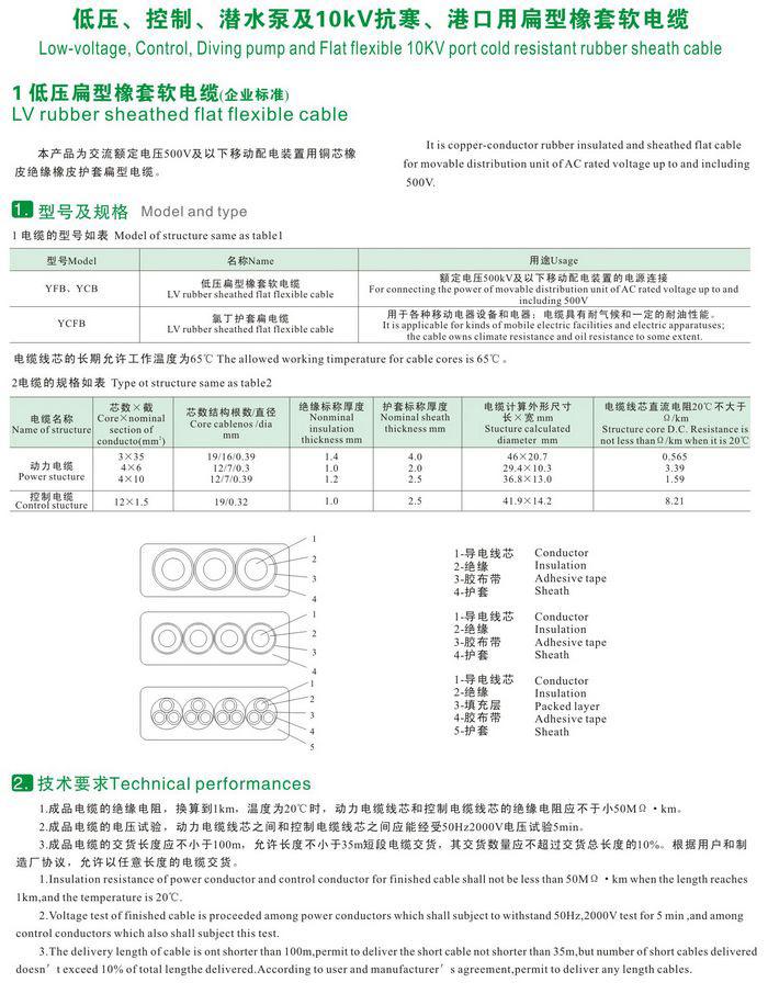 潜水电机电缆-JHS,JHSB电缆