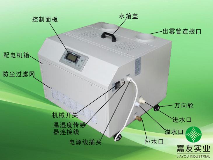 声波加湿器各部件说明图
