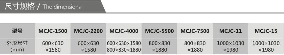抛光打磨粉尘收集 工业除尘器 表面抛光除锈打磨脉冲工业除尘器示例图19
