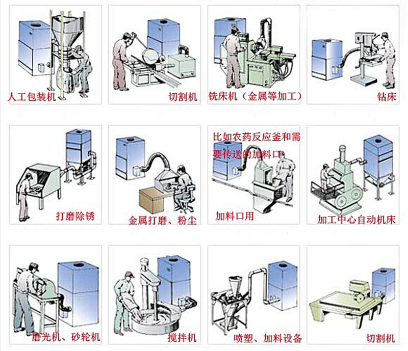 磨床吸尘器 平面工具磨床吸尘器 高压大吸力磨床吸尘器包邮示例图7