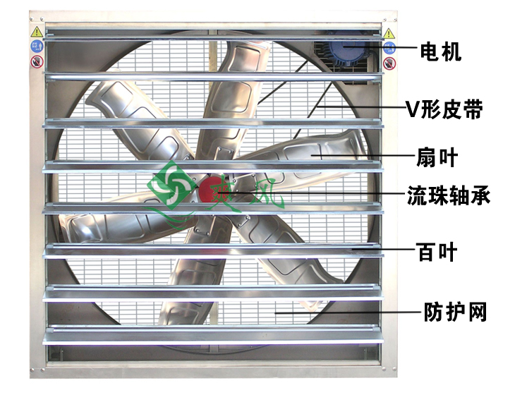 負壓風機的細節名稱說明圖