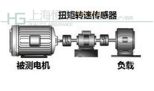多桨船舶轴功率扭矩测量仪