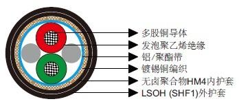 PROFIBUS 1对0.35mm²