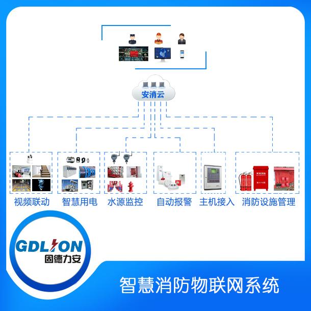 智慧消防物联网产品的优势