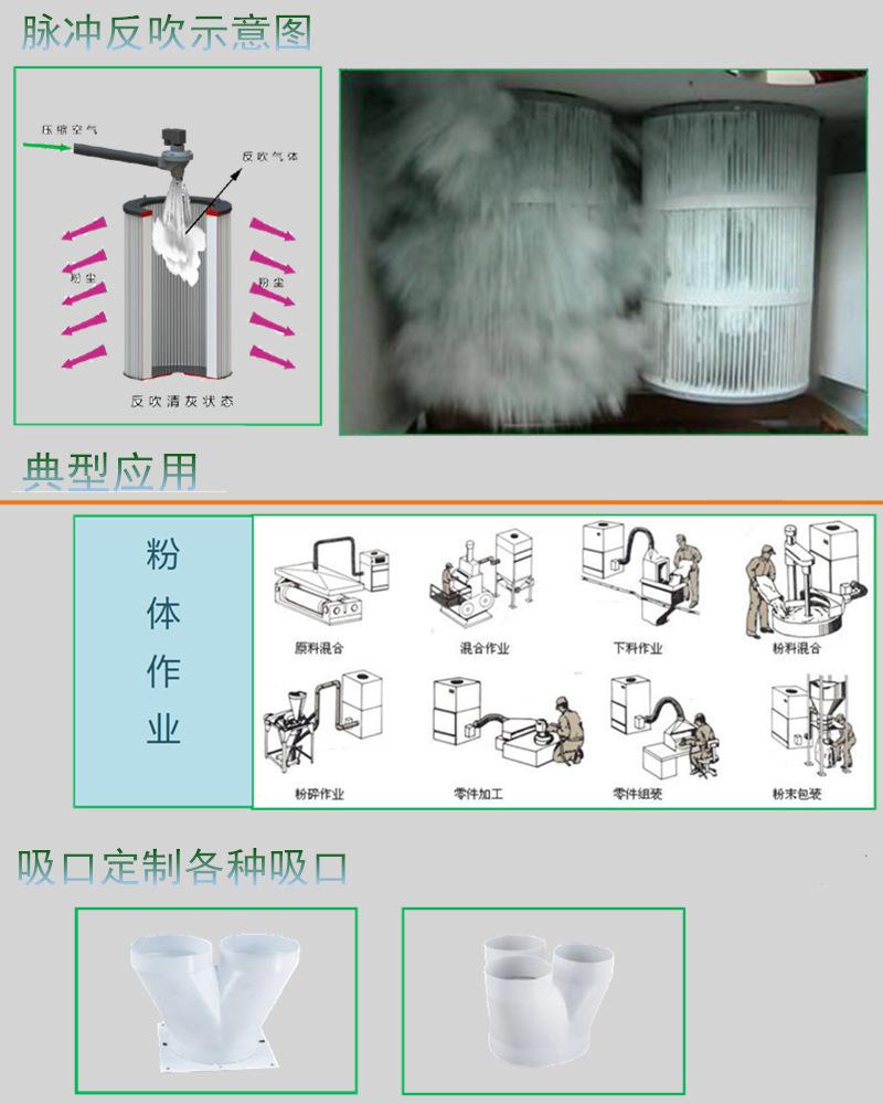 非标定制 磨床吸尘器CW-220S  功率2.2kw磨床金属粉末工业磨床吸尘器 工业吸尘器示例图7
