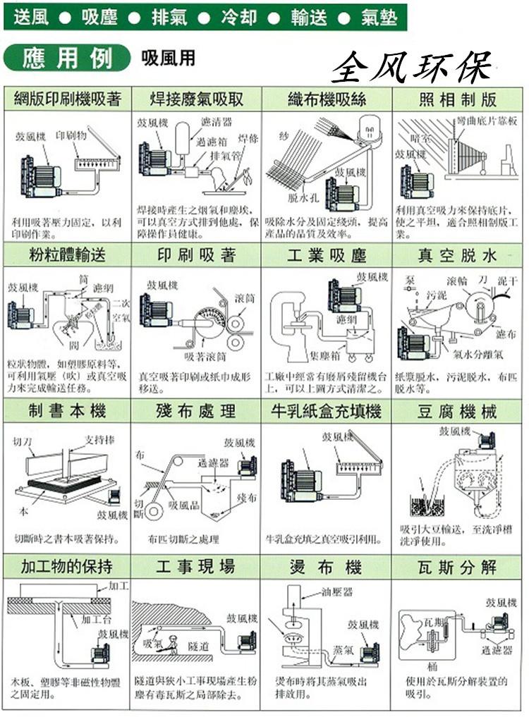雕刻机高压风机 切割机吸附用漩涡气泵 吸料高压鼓风机 送料高压风机示例图4