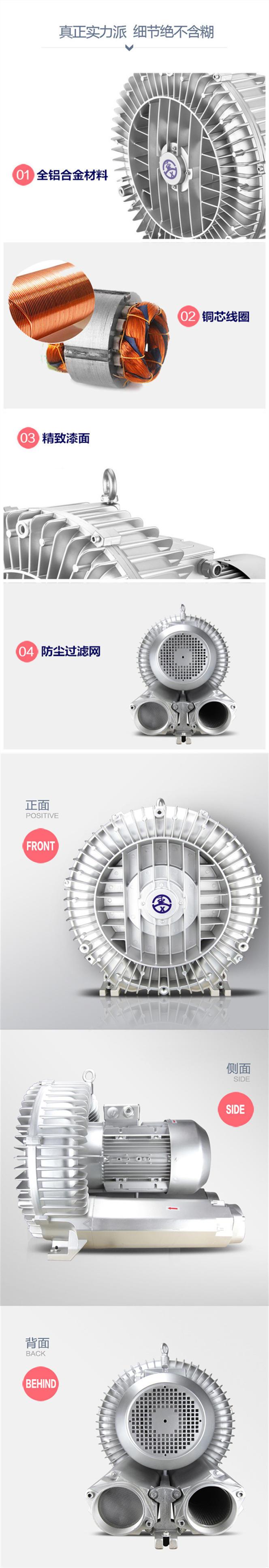 全风高压风机380v高压旋涡风机工业吸尘增氧气泵示例图6