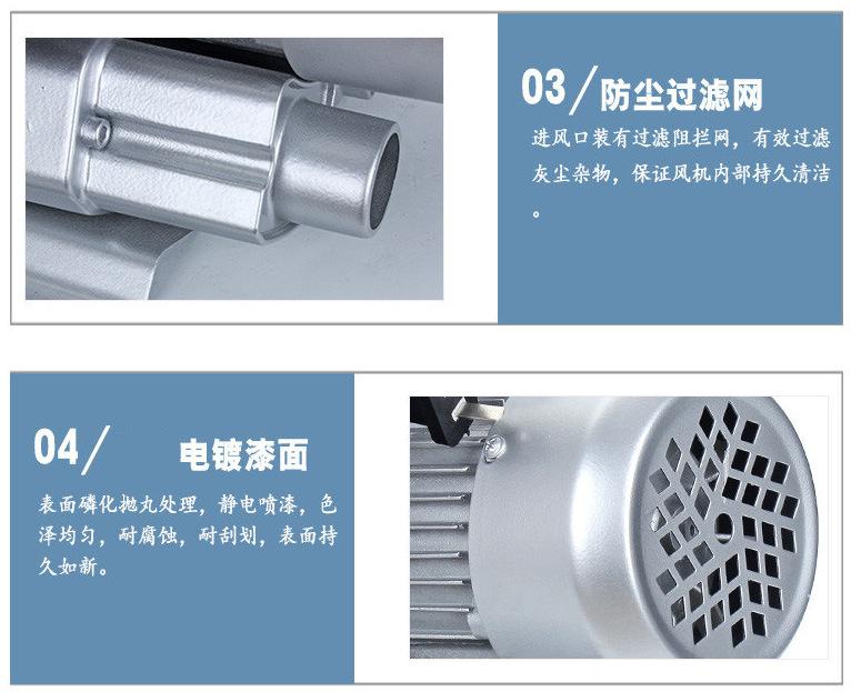 中国台湾全风环形风机RB-1010(7.5KW)高压环形风机,高压漩涡气泵 环形高压风机 全风风机示例图8