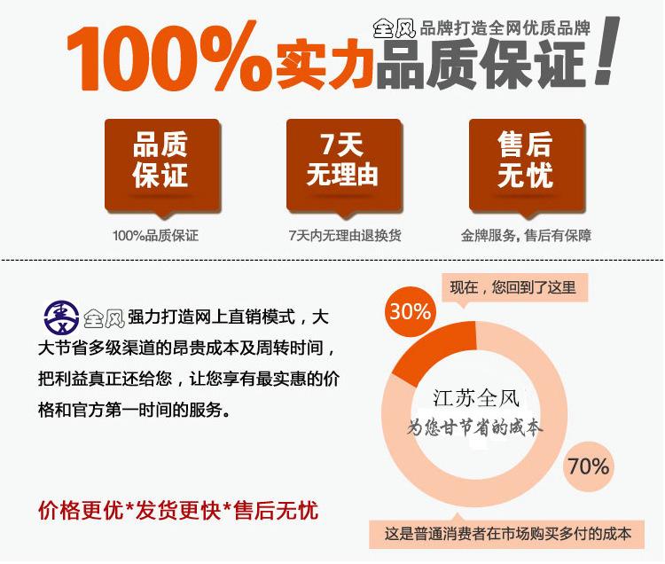 中国台湾全风环形风机RB-1010(7.5KW)高压环形风机,高压漩涡气泵 环形高压风机 全风风机示例图9