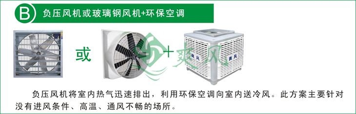 蒸发式冷风机/环保空调组合2
