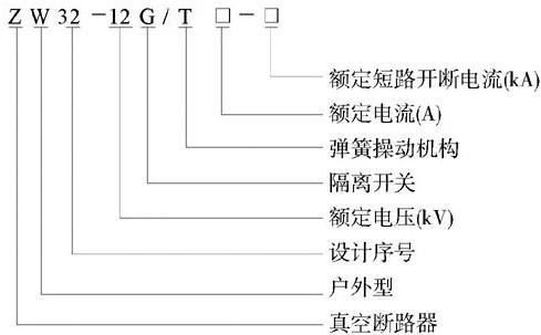 ZW32-12/630-20KA户外高压真空断路器 名称及含义
