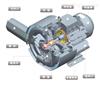 YX-4RB-2宇鑫工业高压力鼓风机-气环式真空泵-测流式漩涡气泵